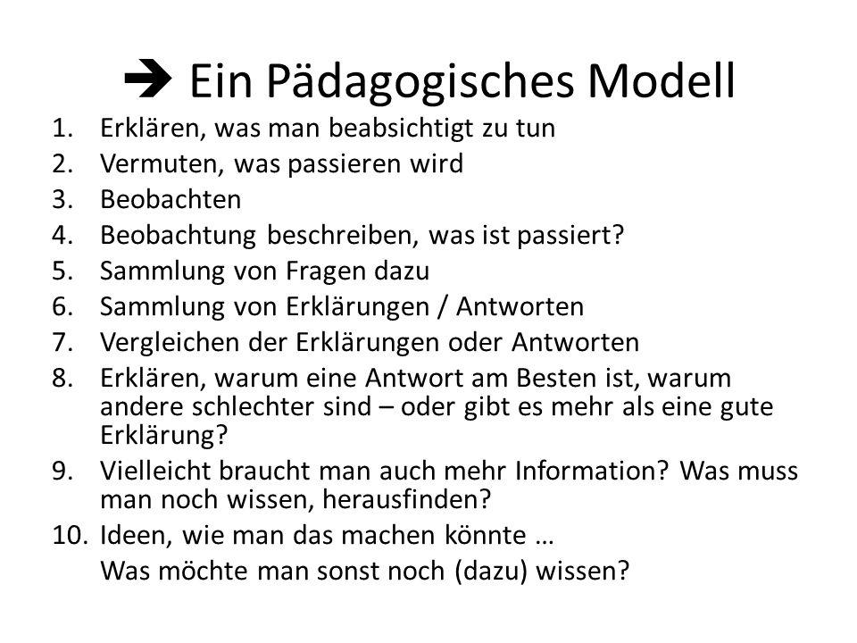 Ein Pädagogisches Modell 1.Erklären, was man beabsichtigt zu tun 2.Vermuten, was passieren wird 3.Beobachten 4.Beobachtung beschreiben, was ist passie