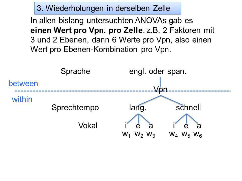 3. Wiederholungen in derselben Zelle In allen bislang untersuchten ANOVAs gab es einen Wert pro Vpn. pro Zelle. z.B. 2 Faktoren mit 3 und 2 Ebenen, da