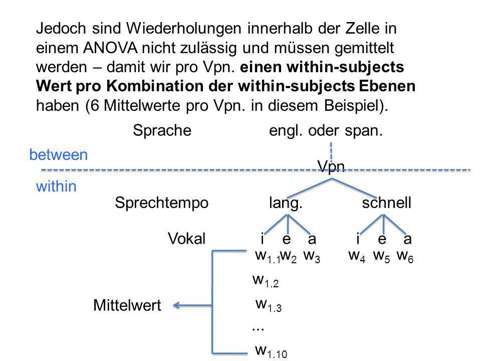 Vpn iea lang.schnellSprechtempo Vokal Spracheengl. oder span. iea w 1.1 w2w2 w3w3 w4w4 w5w5 w6w6 between within w 1.2 w 1.3 w 1.10... Jedoch sind Wied