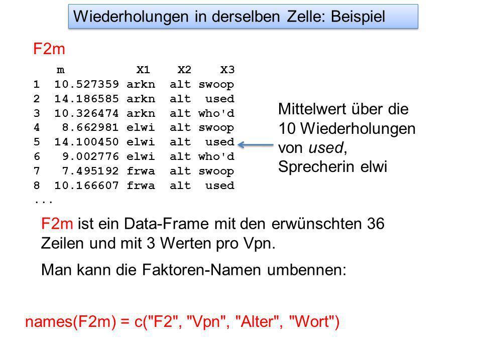 m X1 X2 X3 1 10.527359 arkn alt swoop 2 14.186585 arkn alt used 3 10.326474 arkn alt who d 4 8.662981 elwi alt swoop 5 14.100450 elwi alt used 6 9.002776 elwi alt who d 7 7.495192 frwa alt swoop 8 10.166607 frwa alt used...