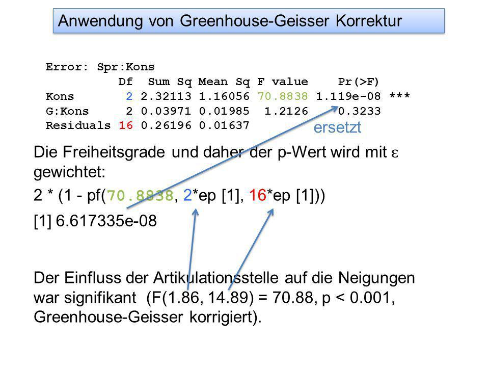 Greenhouse-Geisser Korrigierung für Faktor Position pos.ep Error: Spr:P Df Sum Sq Mean Sq F value Pr(>F) P 2 0.053816 0.026908 3.4211 0.05795.