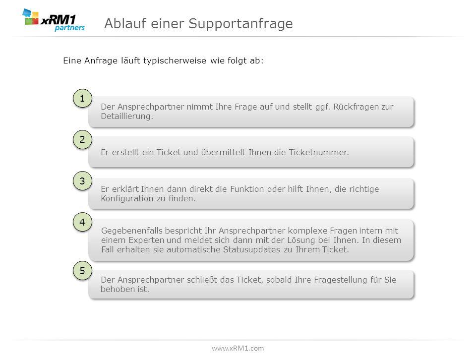 www.xRM1.com Ablauf einer Supportanfrage Eine Anfrage läuft typischerweise wie folgt ab: Der Ansprechpartner nimmt Ihre Frage auf und stellt ggf. Rück