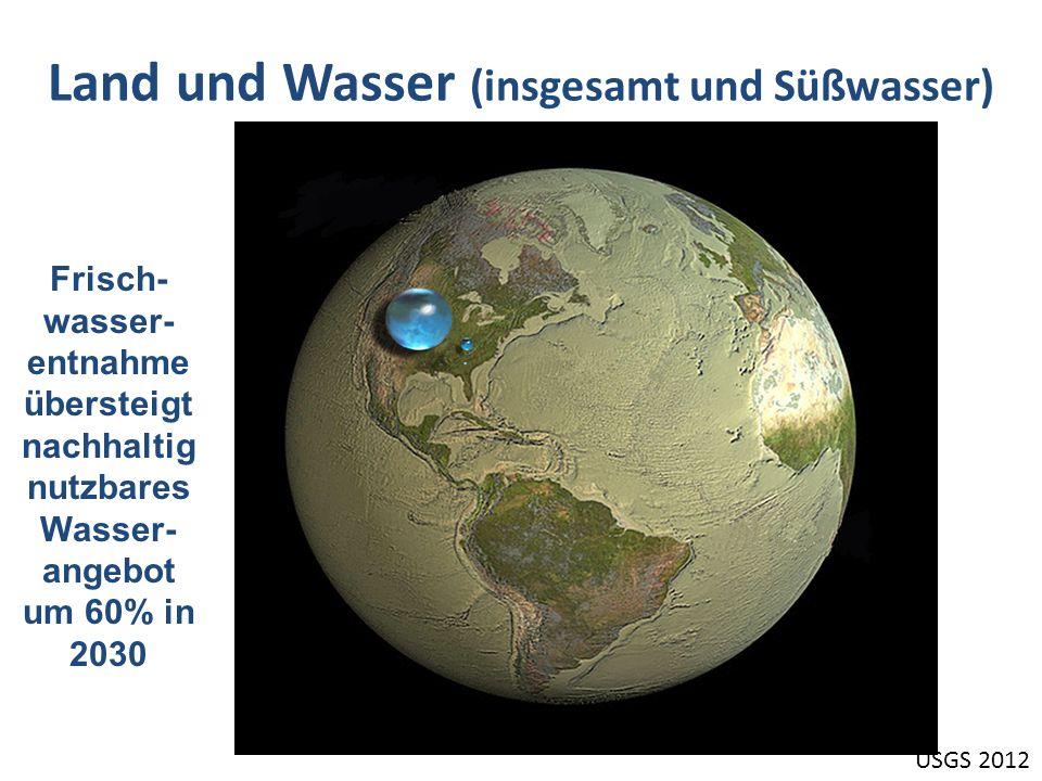 Land und Wasser (insgesamt und Süßwasser) USGS 2012 Frisch- wasser- entnahme übersteigt nachhaltig nutzbares Wasser- angebot um 60% in 2030