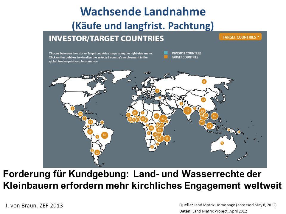Wachsende Landnahme (Käufe und langfrist. Pachtung) Quelle: Land Matrix Homepage (accessed May 6, 2012) Daten: Land Matrix Project, April 2012 J. von