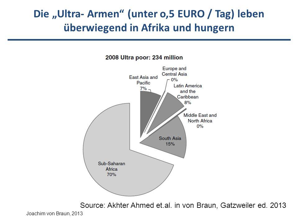 Die Ultra- Armen (unter o,5 EURO / Tag) leben überwiegend in Afrika und hungern Joachim von Braun, 2013 Source: Akhter Ahmed et.al. in von Braun, Gatz