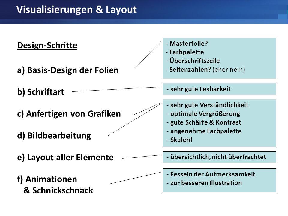 Visualisierungen & Layout Design-Schritte a) Basis-Design der Folien b) Schriftart c) Anfertigen von Grafiken e) Layout aller Elemente d) Bildbearbeit