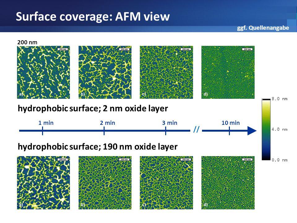 hydrophobic surface; 2 nm oxide layer hydrophobic surface; 190 nm oxide layer 10 min1 min3 min2 min Surface coverage: AFM view ggf. Quellenangabe 200