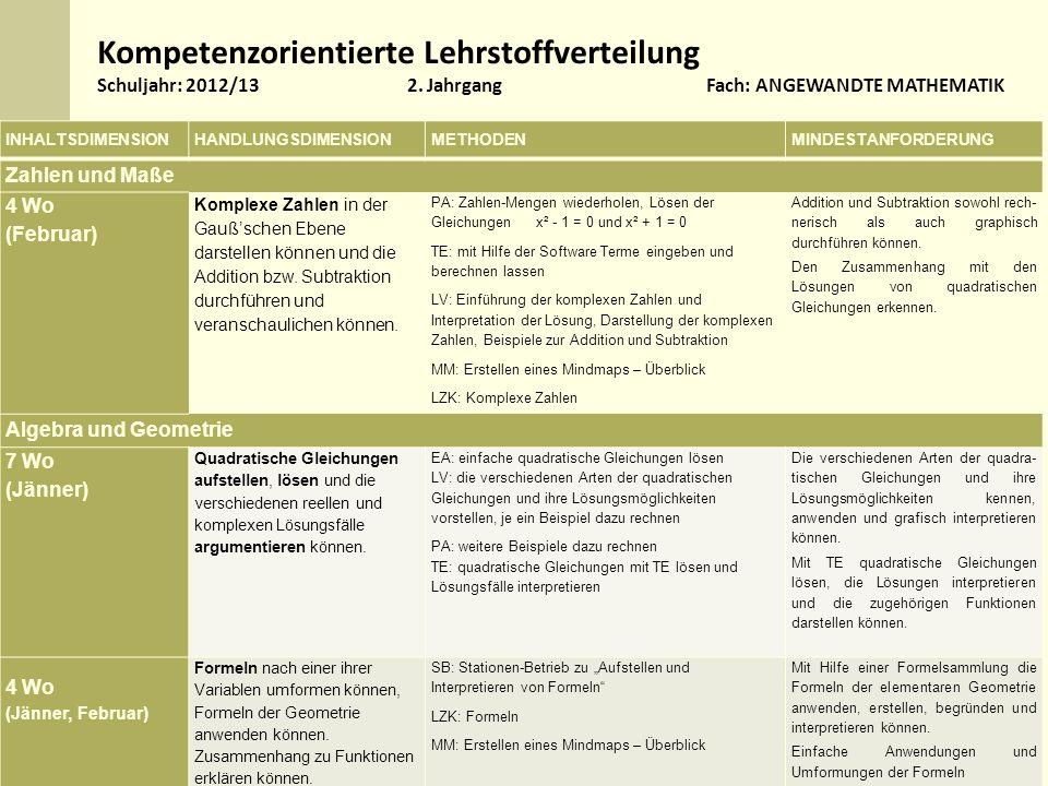 Lehrpläne am bmukk: http://www.bmukk.gv.at/schulen/unterricht/lp/lp_bbs.xml http://www.bmukk.gv.at/schulen/unterricht/lp/lp_bbs.xml http://epmp.bmbwk.gv.at Praxishandbuch: https://www.bifie.at/node/1440https://www.bifie.at/node/1440 Kompetenzenkatalog: https://www.bifie.at/node/1390https://www.bifie.at/node/1390 Planung des Unterrichts