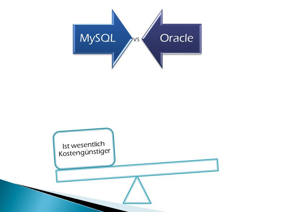 MySQLOracle vs Ist wesentlich Kostengünstiger