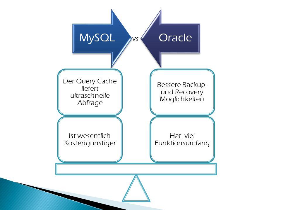 MySQLOracle vs Hat viel Funktionsumfang Bessere Backup- und Recovery Möglichkeiten Ist wesentlich Kostengünstiger Der Query Cache liefert ultraschnell