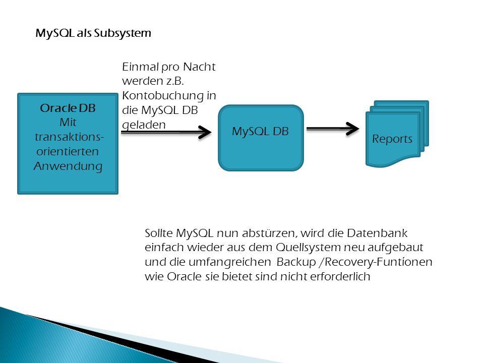 Oracle DB Mit transaktions- orientierten Anwendung Reports MySQL DB Einmal pro Nacht werden z.B. Kontobuchung in die MySQL DB geladen Sollte MySQL nun