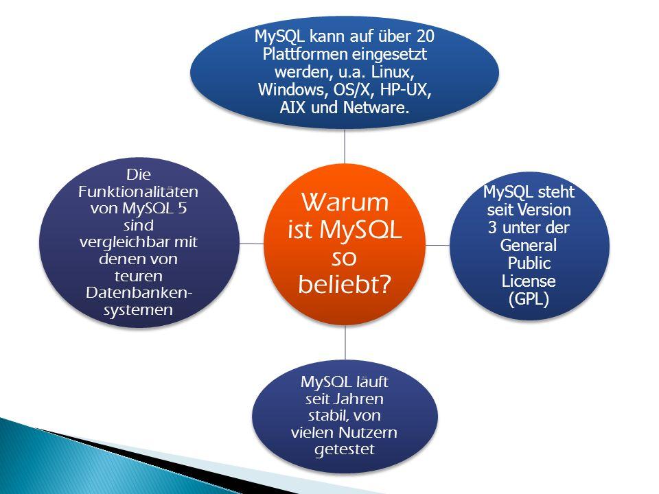 Warum ist MySQL so beliebt? MySQL kann auf über 20 Plattformen eingesetzt werden, u.a. Linux, Windows, OS/X, HP-UX, AIX und Netware. MySQL steht seit