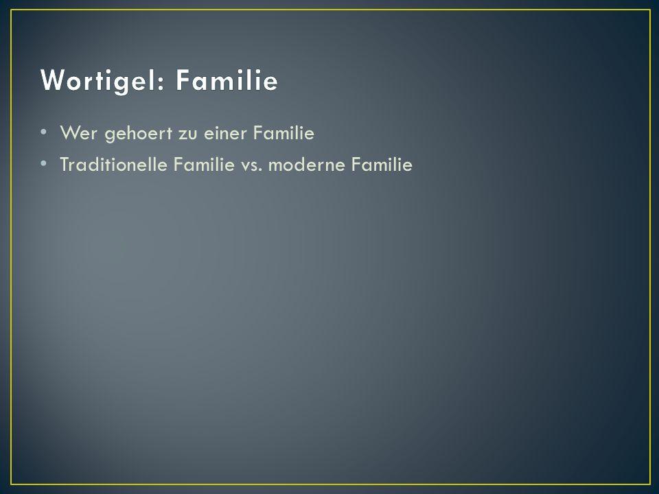 A.Gruppenarbeit: einzelne Familien in den Bildern miteinander vergleichen B.