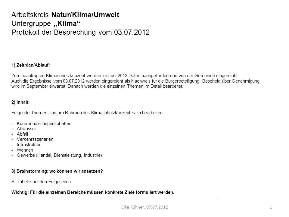 Arbeitskreis Natur/Klima/Umwelt Untergruppe Klima Protokoll der Besprechung vom 03.07.2012 1) Zeitplan/Ablauf: Zum beantragten Klimaschutzkonzept wurd
