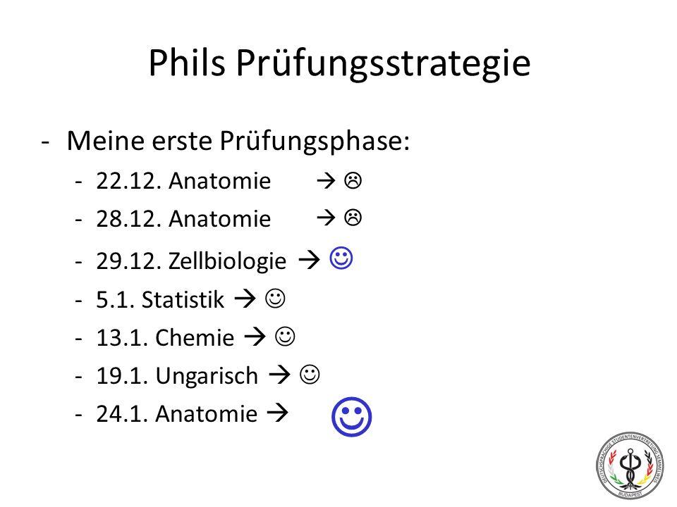 Phils Prüfungsstrategie -Meine erste Prüfungsphase: -22.12. Anatomie -28.12. Anatomie -29.12. Zellbiologie -5.1. Statistik -13.1. Chemie -19.1. Ungari