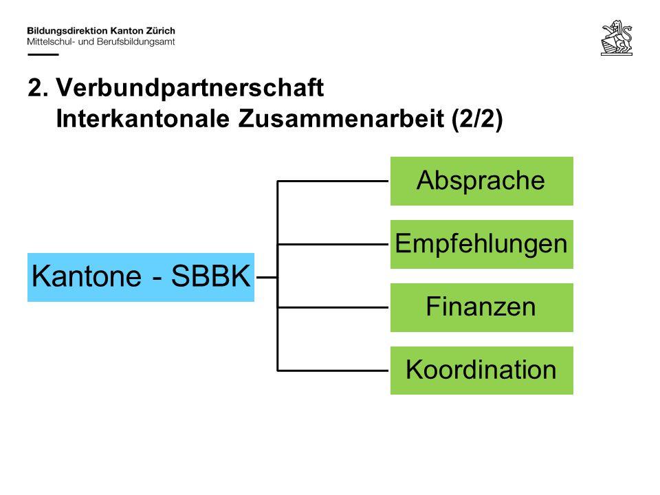 2. Verbundpartnerschaft Interkantonale Zusammenarbeit (2/2)