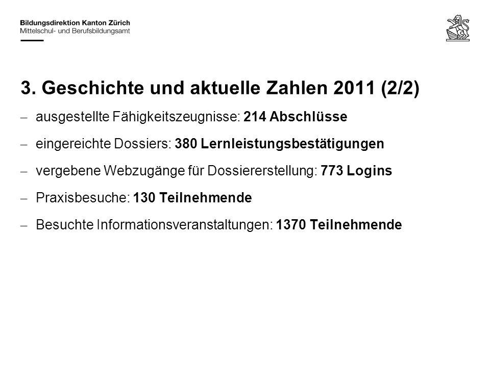 3. Geschichte und aktuelle Zahlen 2011 (2/2) – ausgestellte Fähigkeitszeugnisse: 214 Abschlüsse – eingereichte Dossiers: 380 Lernleistungsbestätigunge