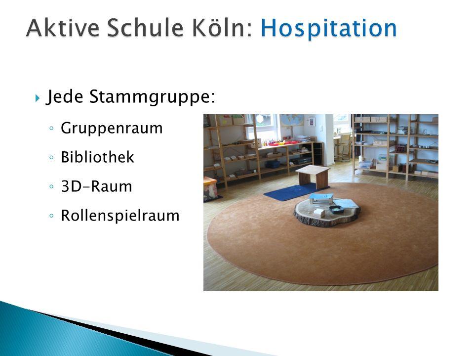 Jede Stammgruppe: Gruppenraum Bibliothek 3D-Raum Rollenspielraum