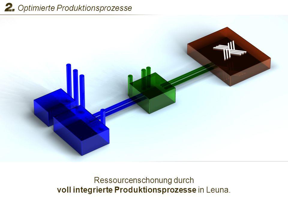 Ressourcenschonung durch voll integrierte Produktionsprozesse in Leuna. Optimierte Produktionsprozesse