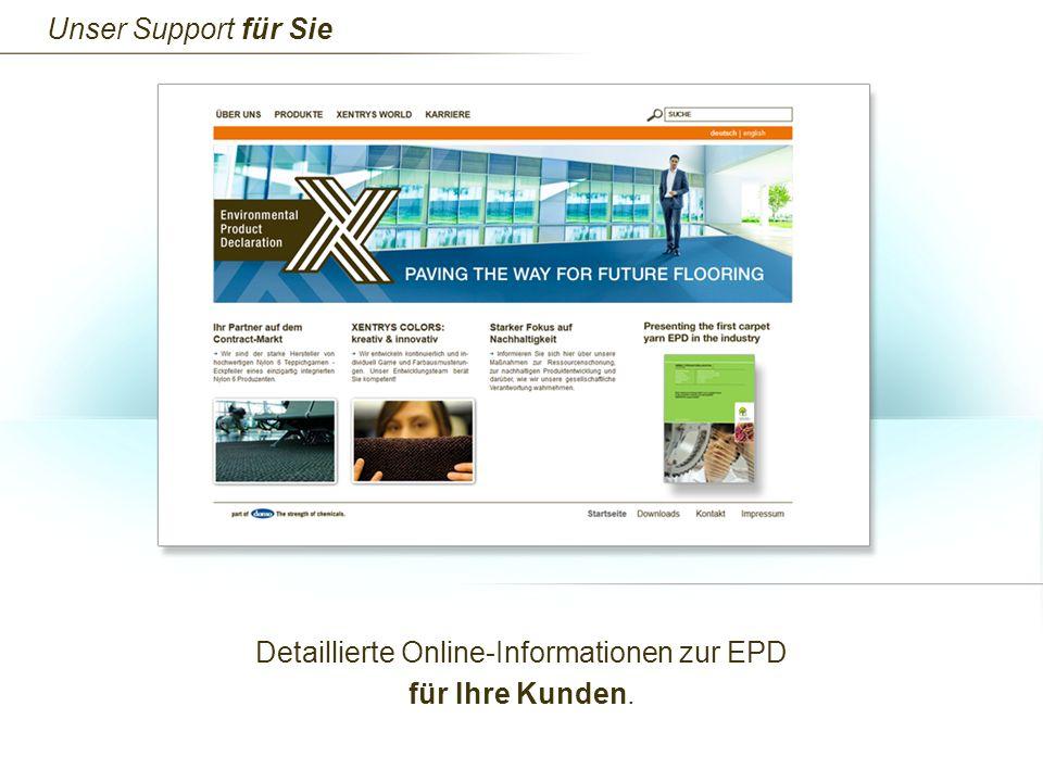 Detaillierte Online-Informationen zur EPD für Ihre Kunden. Unser Support für Sie