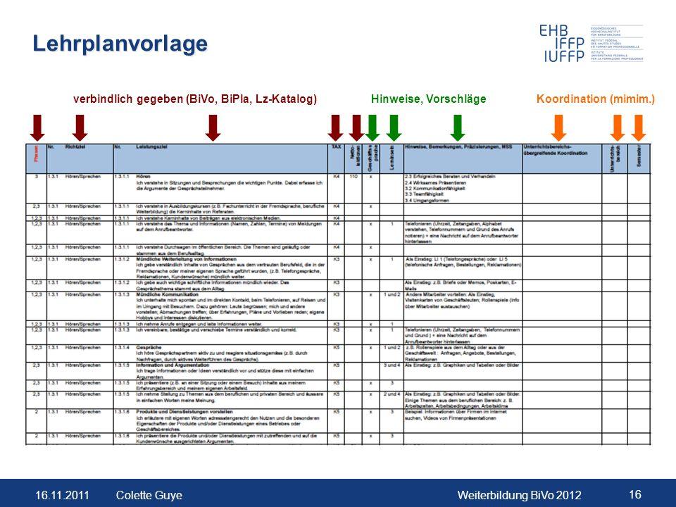 16.11.2011Weiterbildung BiVo 2012 16 Colette Guye Lehrplanvorlage verbindlich gegeben (BiVo, BiPla, Lz-Katalog)Hinweise, VorschlägeKoordination (mimim