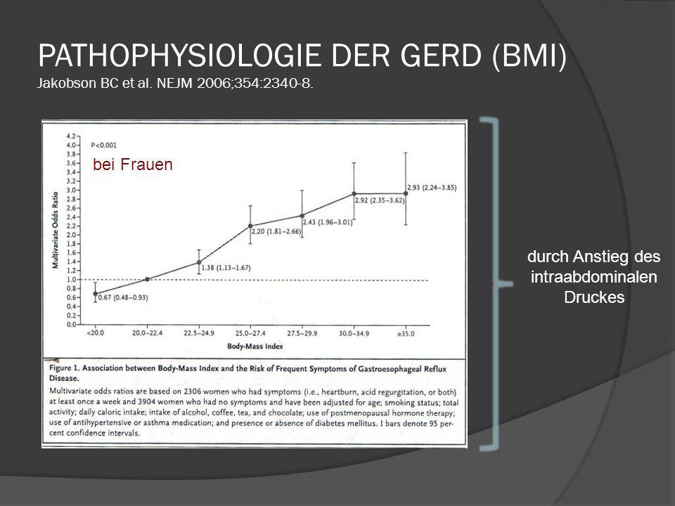 PATHOPHYSIOLOGIE DER GERD (BMI) Jakobson BC et al.