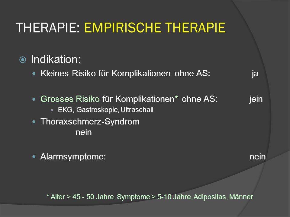 THERAPIE: EMPIRISCHE THERAPIE Indikation: Kleines Risiko für Komplikationen ohne AS: ja Grosses Risiko für Komplikationen* ohne AS:jein EKG, Gastroskopie, Ultraschall Thoraxschmerz-Syndrom nein Alarmsymptome:nein * Alter > 45 - 50 Jahre, Symptome > 5-10 Jahre, Adipositas, Männer