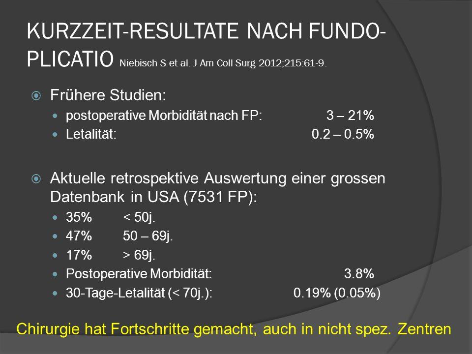 KURZZEIT-RESULTATE NACH FUNDO- PLICATIO Niebisch S et al.