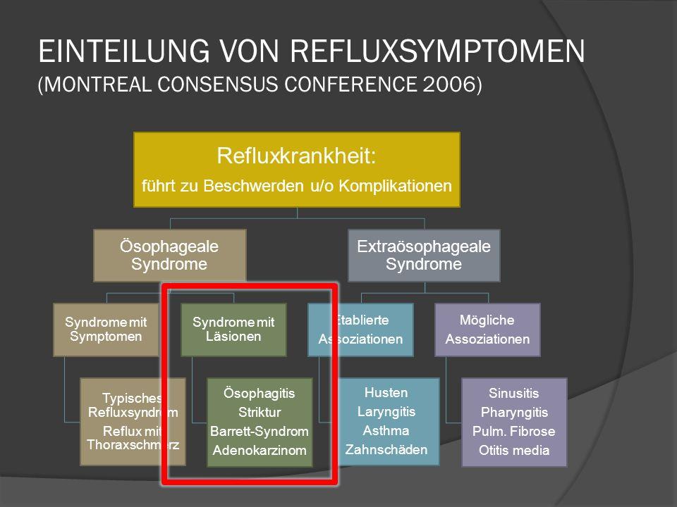 THERAPIE NACH GASTROSKOPIE Rezidivierende Symptome mit schlechtem Ansprechen auf PPI: Compliance, z.B.