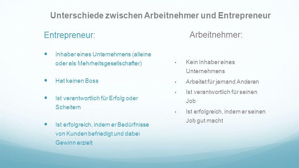 Unterschiede zwischen Arbeitnehmer und Entrepreneur Entrepreneur: Inhaber eines Unternehmens (alleine oder als Mehrheitsgesellschafter) Hat keinen Bos
