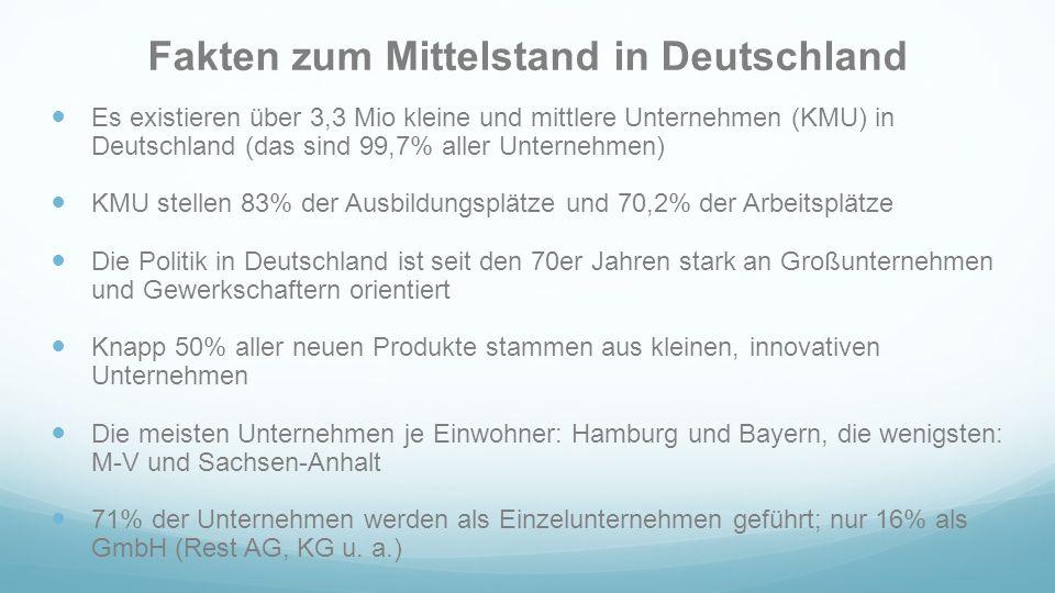Fakten zum Mittelstand in Deutschland Es existieren über 3,3 Mio kleine und mittlere Unternehmen (KMU) in Deutschland (das sind 99,7% aller Unternehme
