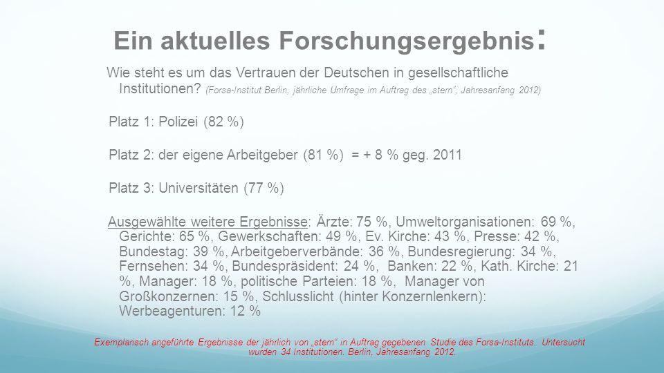 Ein aktuelles Forschungsergebnis : Wie steht es um das Vertrauen der Deutschen in gesellschaftliche Institutionen? (Forsa-Institut Berlin, jährliche U
