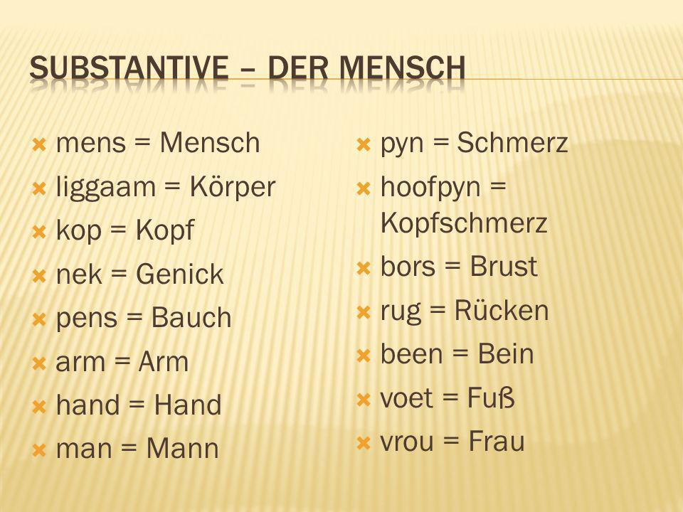 mens = Mensch liggaam = Körper kop = Kopf nek = Genick pens = Bauch arm = Arm hand = Hand man = Mann pyn = Schmerz hoofpyn = Kopfschmerz bors = Brust