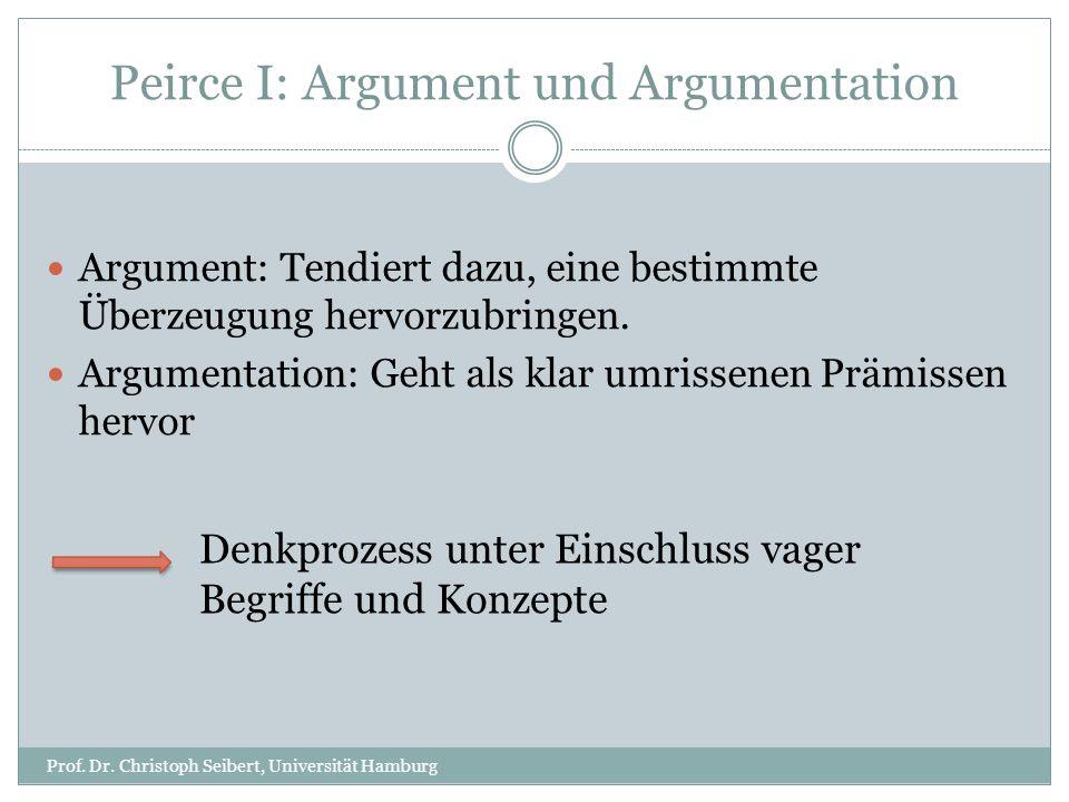 Peirce I: Argument und Argumentation Prof. Dr. Christoph Seibert, Universität Hamburg Argument: Tendiert dazu, eine bestimmte Überzeugung hervorzubrin