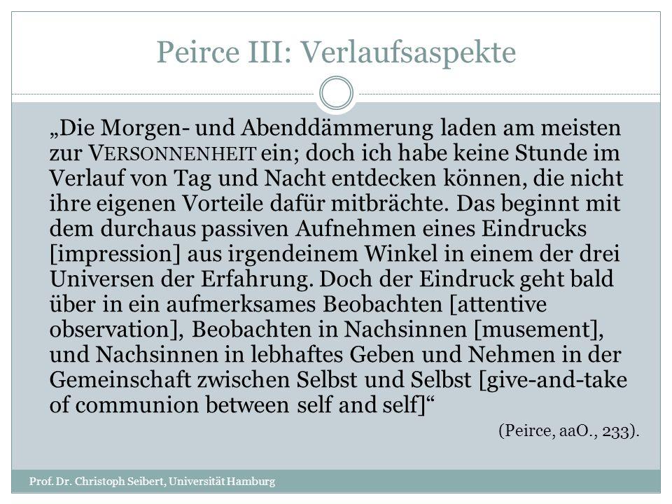Peirce III: Verlaufsaspekte Prof. Dr. Christoph Seibert, Universität Hamburg Die Morgen- und Abenddämmerung laden am meisten zur V ERSONNENHEIT ein; d