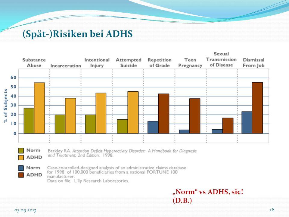 (Spät-)Risiken bei ADHS Norm vs ADHS, sic! (D.B.) 05.09.201328