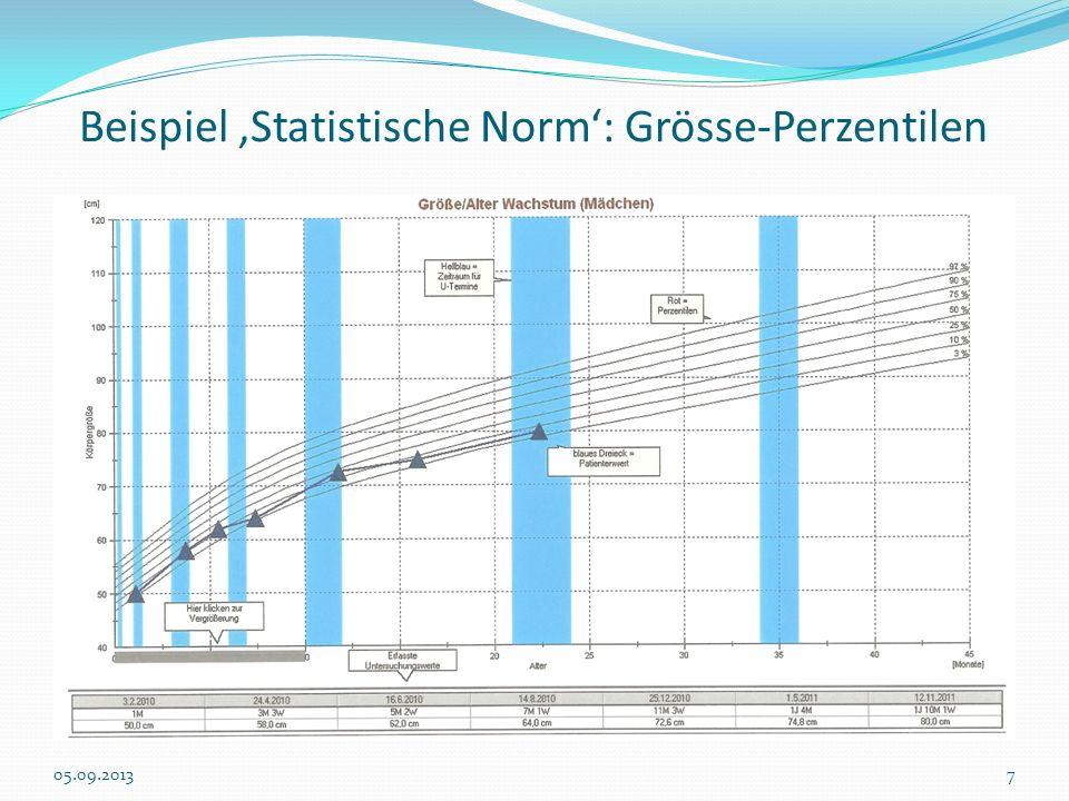 Beispiel Statistische Norm: Grösse-Perzentilen 05.09.20137