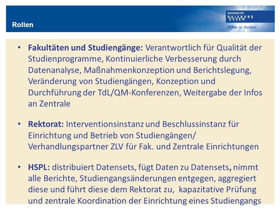 Rollen Fakultäten und Studiengänge: Verantwortlich für Qualität der Studienprogramme, Kontinuierliche Verbesserung durch Datenanalyse, Maßnahmenkonzep