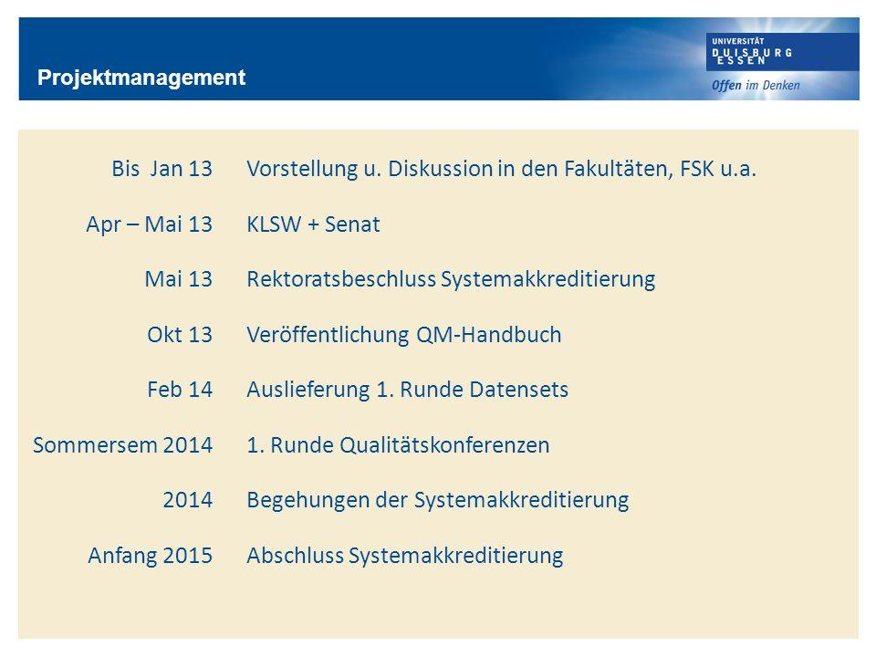 Projektmanagement Bis Jan 13Vorstellung u. Diskussion in den Fakultäten, FSK u.a. Apr – Mai 13KLSW + Senat Mai 13Rektoratsbeschluss Systemakkreditieru