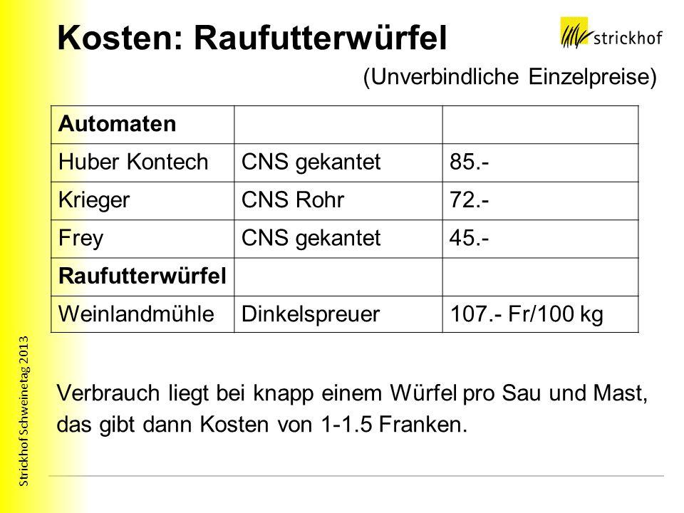 Strickhof Schweinetag 2013 Kosten: Raufutterwürfel (Unverbindliche Einzelpreise) Verbrauch liegt bei knapp einem Würfel pro Sau und Mast, das gibt dan