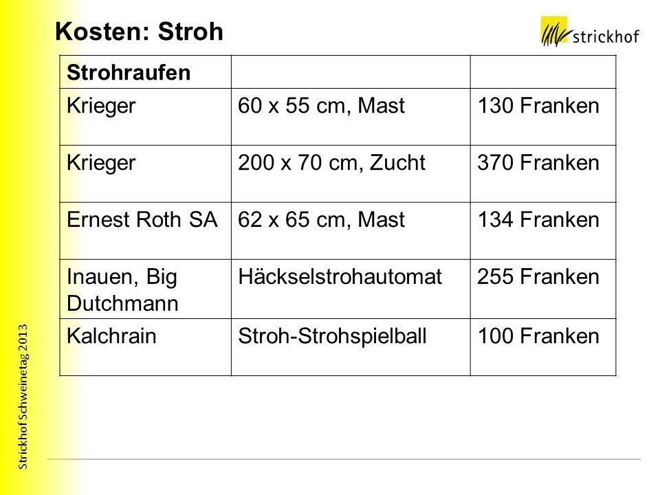 Strickhof Schweinetag 2013 Kosten: Stroh Strohraufen Krieger60 x 55 cm, Mast130 Franken Krieger200 x 70 cm, Zucht370 Franken Ernest Roth SA62 x 65 cm,