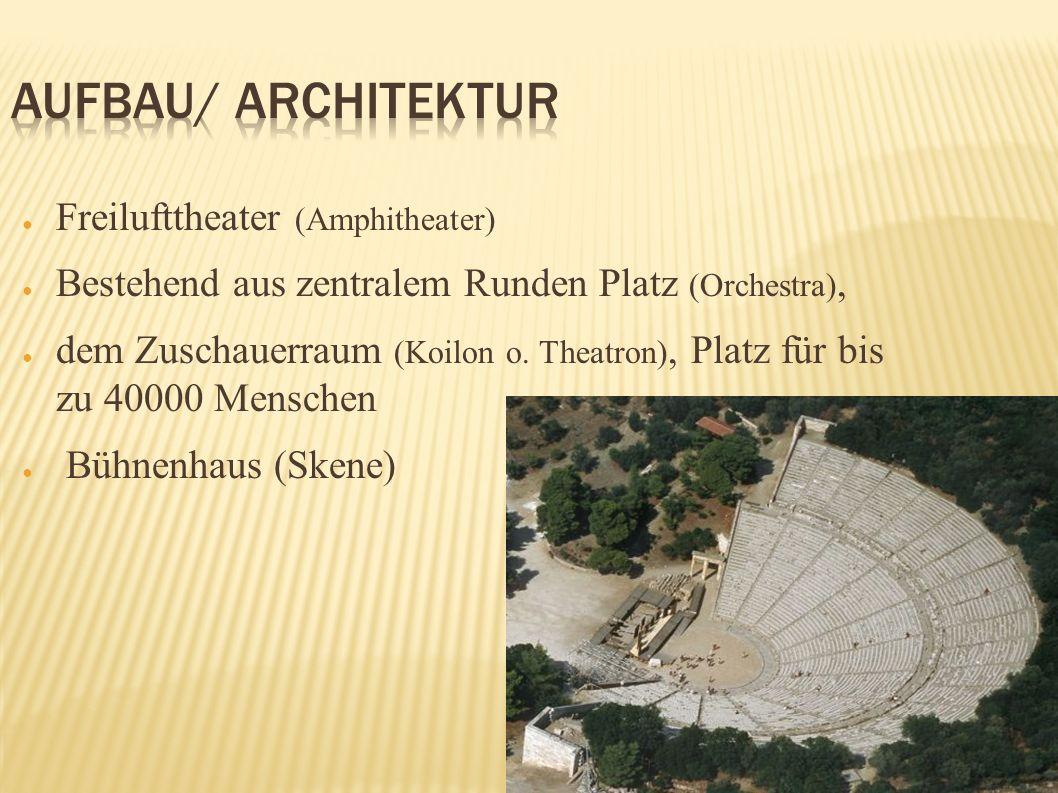 Freilufttheater (Amphitheater) Bestehend aus zentralem Runden Platz (Orchestra), dem Zuschauerraum (Koilon o. Theatron), Platz für bis zu 40000 Mensch