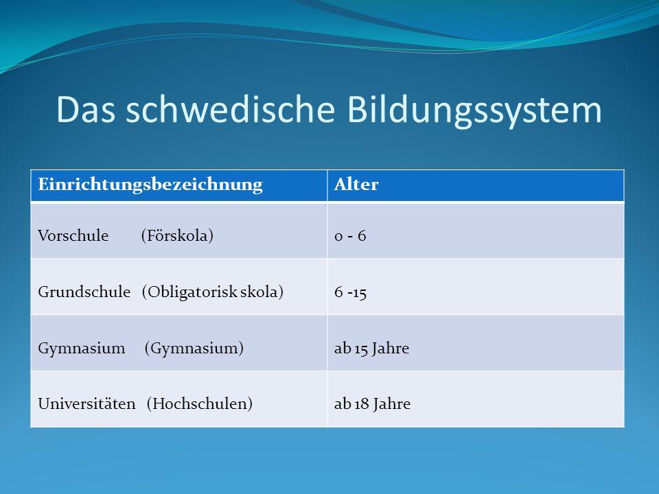 Das schwedische Bildungssystem EinrichtungsbezeichnungAlter Vorschule (Förskola)0 - 6 Grundschule (Obligatorisk skola)6 -15 Gymnasium (Gymnasium)ab 15