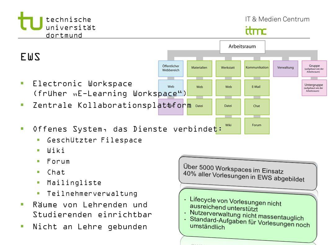 technische universität dortmund EWS Electronic Workspace (früher E-Learning Workspace) Zentrale Kollaborationsplattform Offenes System, das Dienste ve