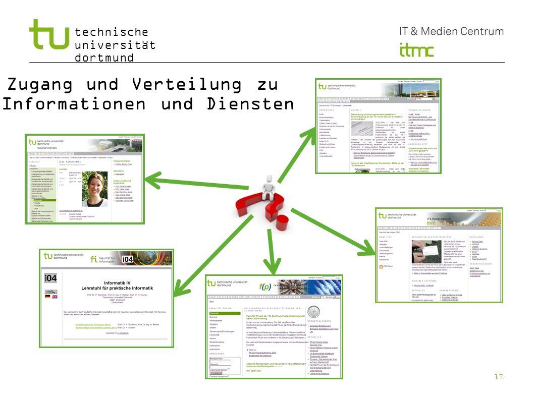 technische universität dortmund 17 Zugang und Verteilung zu Informationen und Diensten Der zentrale Webauftritt Die zentralen Einrichtungen Die Fakult
