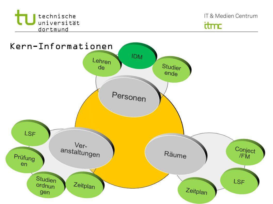 technische universität dortmund Kern-Informationen