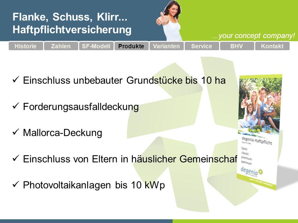 ...your concept company! Flanke, Schuss, Klirr... Haftpflichtversicherung Einschluss unbebauter Grundstücke bis 10 ha Forderungsausfalldeckung Mallorc