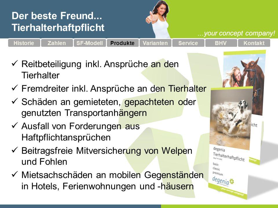 ...your concept company! Der beste Freund... Tierhalterhaftpflicht Reitbeteiligung inkl. Ansprüche an den Tierhalter Fremdreiter inkl. Ansprüche an de
