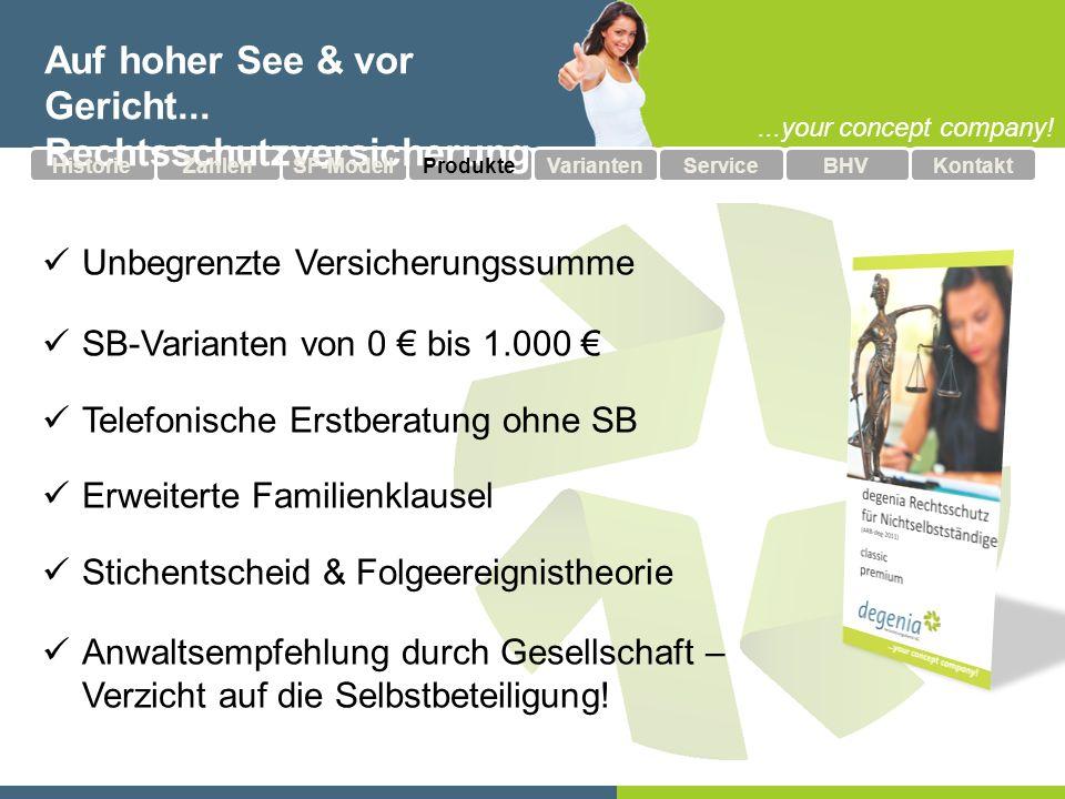 ...your concept company! Auf hoher See & vor Gericht... Rechtsschutzversicherung Unbegrenzte Versicherungssumme SB-Varianten von 0 bis 1.000 Telefonis