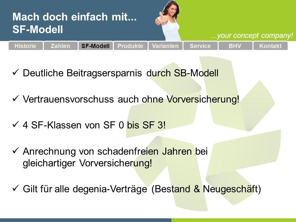 ...your concept company! Mach doch einfach mit... SF-Modell Deutliche Beitragsersparnis durch SB-Modell Vertrauensvorschuss auch ohne Vorversicherung!